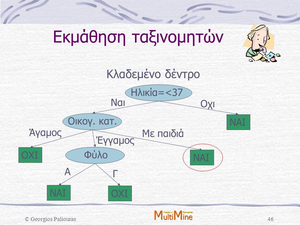 © Georgios Paliouras46 Εκμάθηση ταξινομητών Κλαδεμένο δέντρο Οικογ. κατ. Ηλικία=<37 Φύλο ΝΑΙ ΟΧΙ ΝΑΙ Έγγαμος Άγαμος Με παιδιά Ναι Οχι Α Γ ΝΑΙ