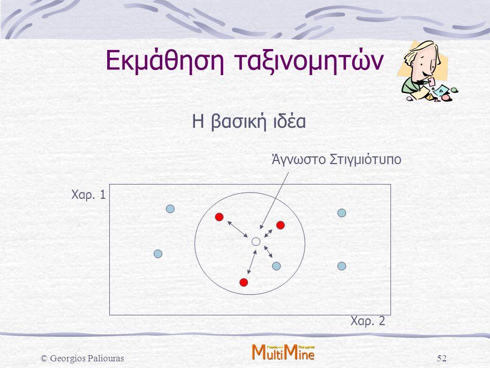 © Georgios Paliouras52 Εκμάθηση ταξινομητών Η βασική ιδέα Άγνωστο Στιγμιότυπο Χαρ. 1 Χαρ. 2