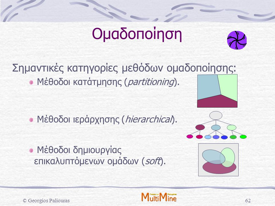© Georgios Paliouras62 Ομαδοποίηση Σημαντικές κατηγορίες μεθόδων ομαδοποίησης: Μέθοδοι κατάτμησης (partitioning). Μέθοδοι ιεράρχησης (hierarchical). Μ