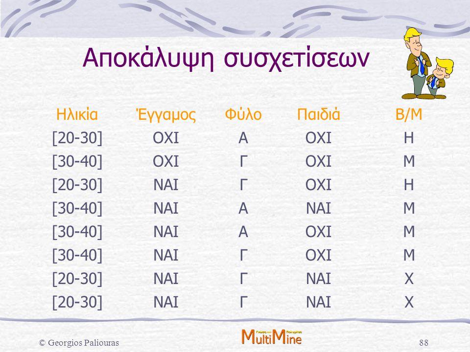 © Georgios Paliouras88 Αποκάλυψη συσχετίσεων ΗλικίαΈγγαμοςΦύλοΠαιδιάΒ/Μ [20-30]ΟΧΙΑ H [30-40]ΟΧΙΓ M [20-30]ΝΑΙΓΟΧΙH [30-40]ΝΑΙΑ M [30-40]ΝΑΙΑΟΧΙM [30-