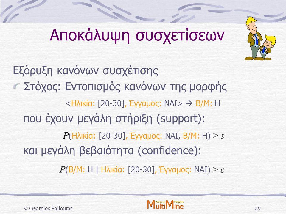 © Georgios Paliouras89 Αποκάλυψη συσχετίσεων Εξόρυξη κανόνων συσχέτισης Στόχος: Εντοπισμός κανόνων της μορφής που έχουν μεγάλη στήριξη (support): και