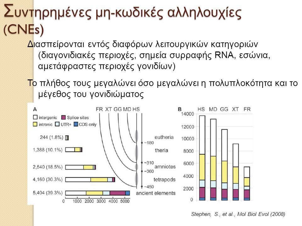 Σ υντηρημένες μη - κωδικές αλληλουχίες (CNEs) Διασπείρονται εντός διαφόρων λειτουργικών κατηγοριών (διαγονιδιακές περιοχές, σημεία συρραφής RNA, εσώνι