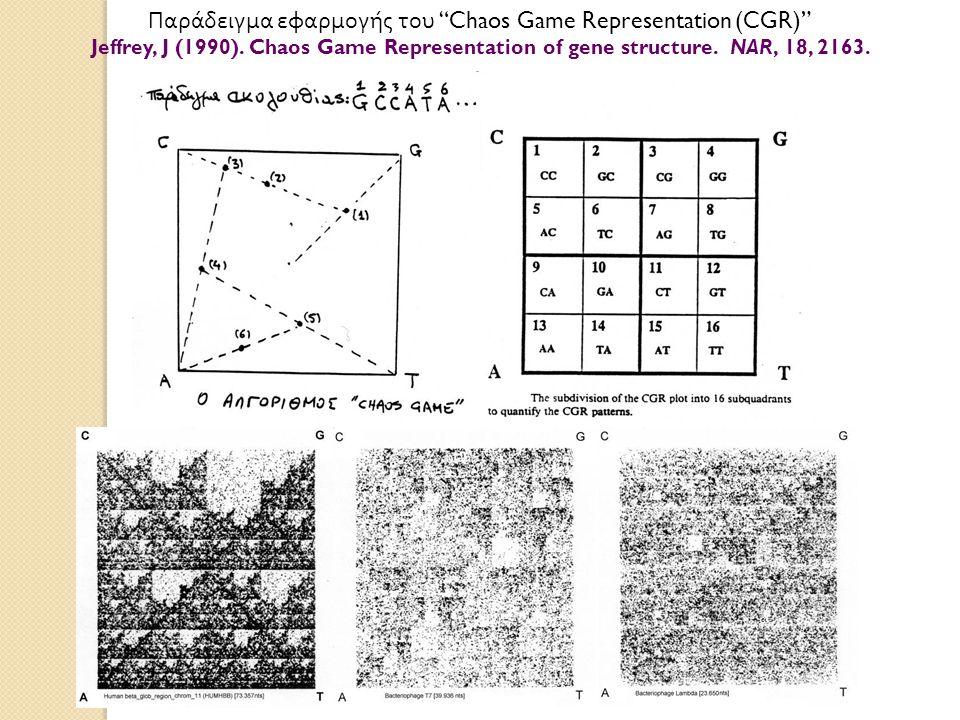 Εδώ αναπαριστώντας σε κάθε pixel την σχετική αφθονία κάθε ολιγο-νουκλεοτιδίου (κατά τη χωροταξία του CGR ) λαμβάνουμε μοτίβα δηλωτικά της λειτουργικότητας κάθε εξεταζόμενης αλληλουχίας ΤΑ ΚΩΔΙΚΑ ΠΡΩΤΕΙΝΩΝ ΤΜΗΜΑΤΑ ΚΕΙΜΕΝΟΥ ΕΙΝΑΙ NEAR-RANDOM Nikolaou C, Almirantis Y (2005).