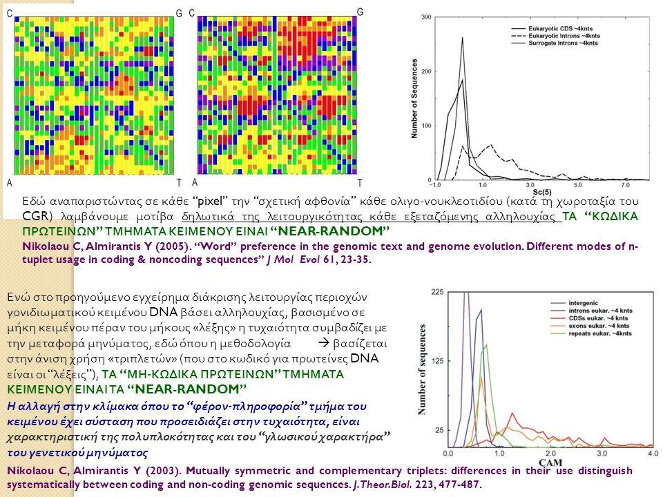 """Εδώ αναπαριστώντας σε κάθε """"pixel"""" την """" σχετική αφθονία """" κάθε ολιγο-νουκλεοτιδίου (κατά τη χωροταξία του CGR ) λαμβάνουμε μοτίβα δηλωτικά της λειτου"""