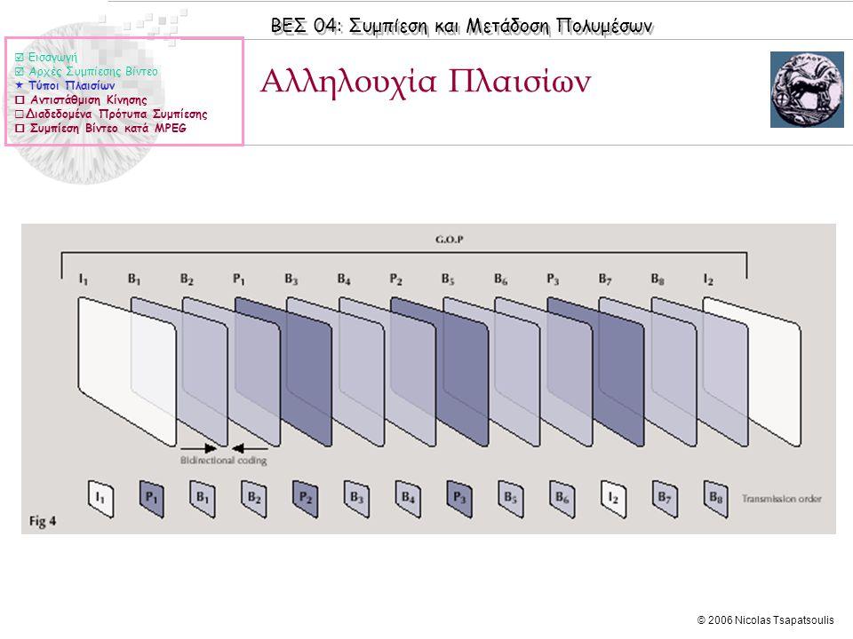 ΒΕΣ 04: Συμπίεση και Μετάδοση Πολυμέσων © 2006 Nicolas Tsapatsoulis Αλληλουχία Πλαισίων  Εισαγωγή  Αρχές Συμπίεσης Βίντεο  Τύποι Πλαισίων  Αντιστά