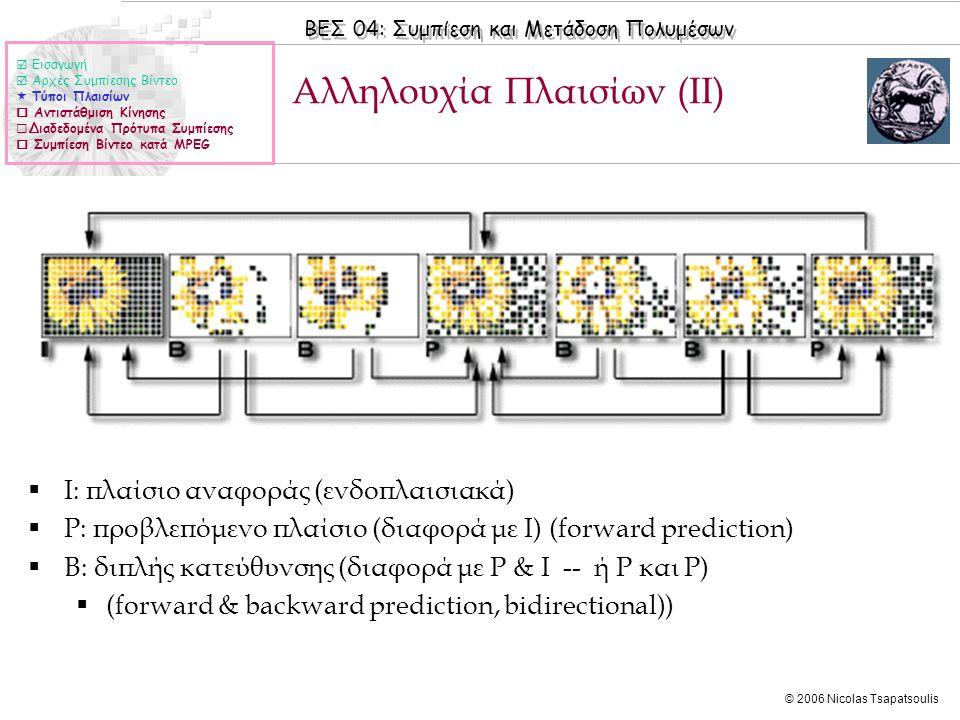 ΒΕΣ 04: Συμπίεση και Μετάδοση Πολυμέσων © 2006 Nicolas Tsapatsoulis Αλληλουχία Πλαισίων (ΙΙ)  Εισαγωγή  Αρχές Συμπίεσης Βίντεο  Τύποι Πλαισίων  Αν