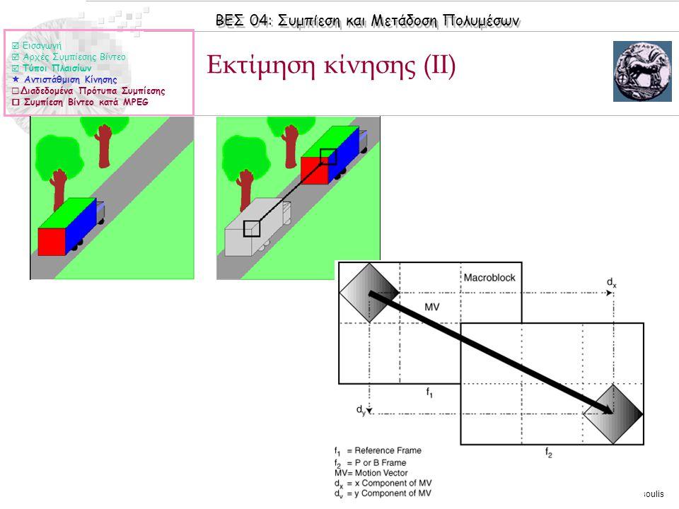 ΒΕΣ 04: Συμπίεση και Μετάδοση Πολυμέσων © 2006 Nicolas Tsapatsoulis Εκτίμηση κίνησης (ΙΙ)  Εισαγωγή  Αρχές Συμπίεσης Βίντεο  Τύποι Πλαισίων  Αντισ