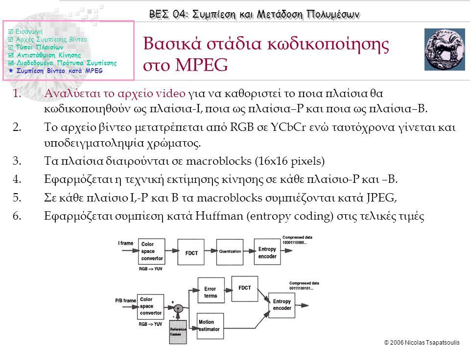 ΒΕΣ 04: Συμπίεση και Μετάδοση Πολυμέσων © 2006 Nicolas Tsapatsoulis Βασικά στάδια κωδικοποίησης στο ΜPEG  Εισαγωγή  Αρχές Συμπίεσης Βίντεο  Τύποι Π