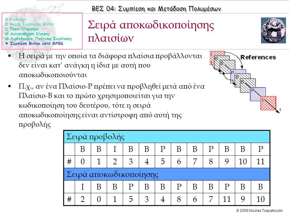 ΒΕΣ 04: Συμπίεση και Μετάδοση Πολυμέσων © 2006 Nicolas Tsapatsoulis Σειρά αποκωδικοποίησης πλαισίων  Εισαγωγή  Αρχές Συμπίεσης Βίντεο  Τύποι Πλαισί