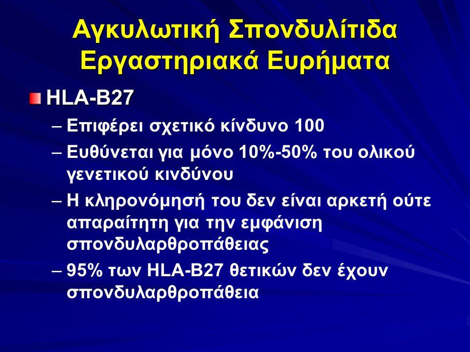 HLA-B27 – –Επιφέρει σχετικό κίνδυνο 100 – –Ευθύνεται για μόνο 10%-50% του ολικού γενετικού κινδύνου – –Η κληρονόμησή του δεν είναι αρκετή ούτε απαραίτ