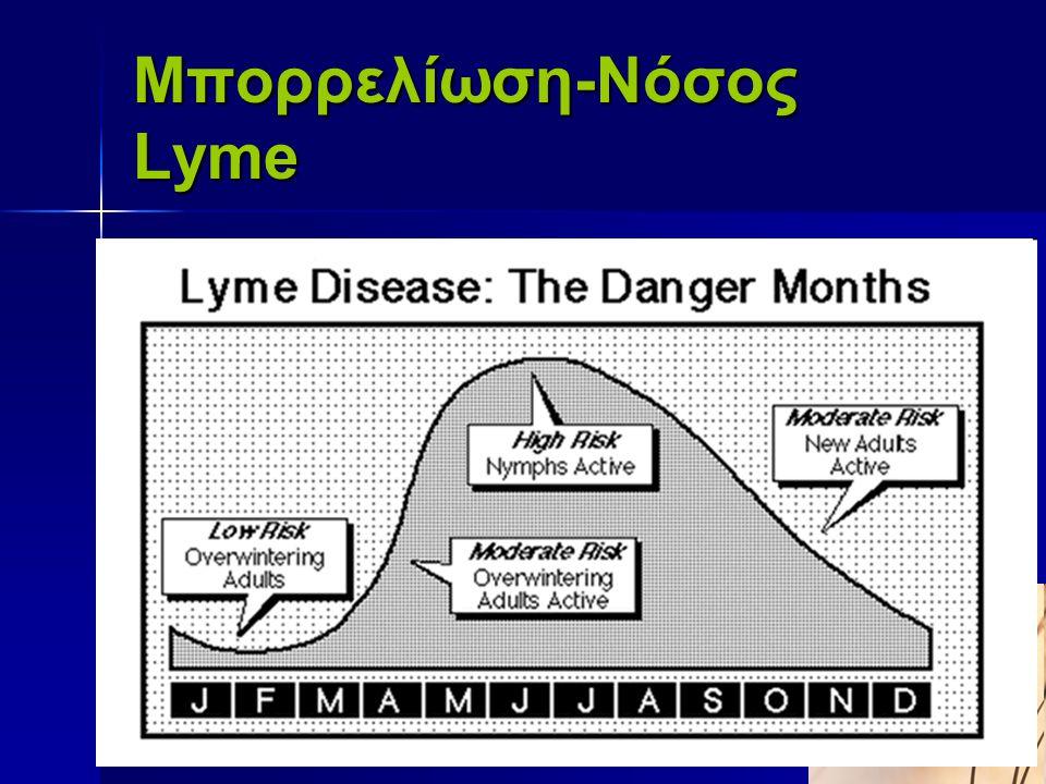 Κλινική μορφή-Εργαστηριακή διάγνωση Χρόνια νευρομπορρελίωση Χρόνια νευρομπορρελίωση   ΕΝΥ: Αύξηση των λεμφοκυττάρων και λευκώματος  Ανεύρεση IgG αντισωμάτων στον ορό και στο ΕΝΥ Αρθρίτιδα Αρθρίτιδα  Αρθρικό υγρό: Αύξηση των πολυμορφοπυρήνων, των ανοσοσυμπλεγμάτων και των κρυοσφαιρινών  Ανίχνευση του μικροοργανισμού στο αρθρικό υγρό με καλλιέργεια ή PCR  Ανεύρεση IgM και IgG ή μόνο IgG αντισωμάτων σε δύο δείγματα ορού