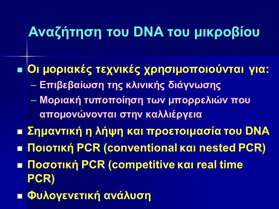 Αναζήτηση του DNA του μικροβίου Οι μοριακές τεχνικές χρησιμοποιούνται για: Οι μοριακές τεχνικές χρησιμοποιούνται για: –Επιβεβαίωση της κλινικής διάγνω