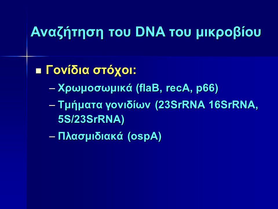 Αναζήτηση του DNA του μικροβίου Γονίδια στόχοι: Γονίδια στόχοι: –Χρωμοσωμικά (flaB, recA, p66) –Τμήματα γονιδίων (23SrRNA 16SrRNA, 5S/23SrRNA) –Πλασμι