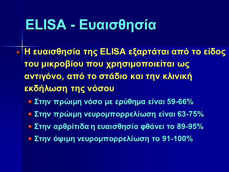 ELISA - Ευαισθησία Η ευαισθησία της ELISA εξαρτάται από το είδος του μικροβίου που χρησιμοποιείται ως αντιγόνο, από το στάδιο και την κλινική εκδήλωση