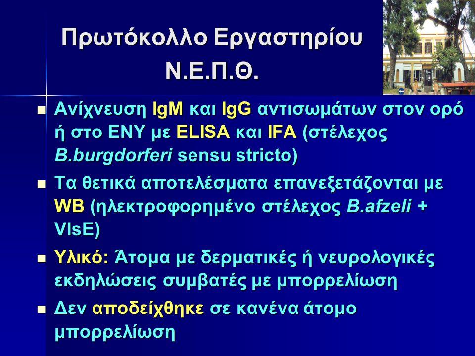 Πρωτόκολλο Εργαστηρίου Ν.Ε.Π.Θ. Ανίχνευση IgM και IgG αντισωμάτων στον ορό ή στο ΕΝΥ με ELISA και IFA (στέλεχος B.burgdorferi sensu stricto) Ανίχνευση