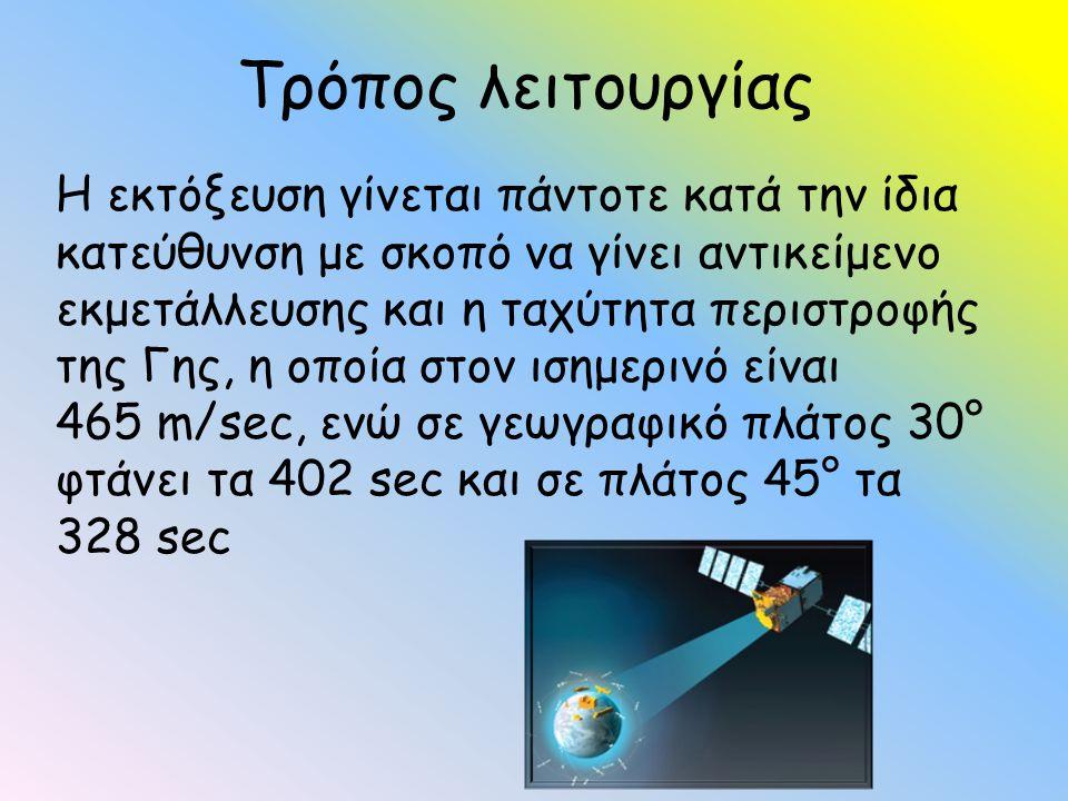 Τρόπος λειτουργίας Η εκτόξευση γίνεται πάντοτε κατά την ίδια κατεύθυνση με σκοπό να γίνει αντικείμενο εκμετάλλευσης και η ταχύτητα περιστροφής της Γης