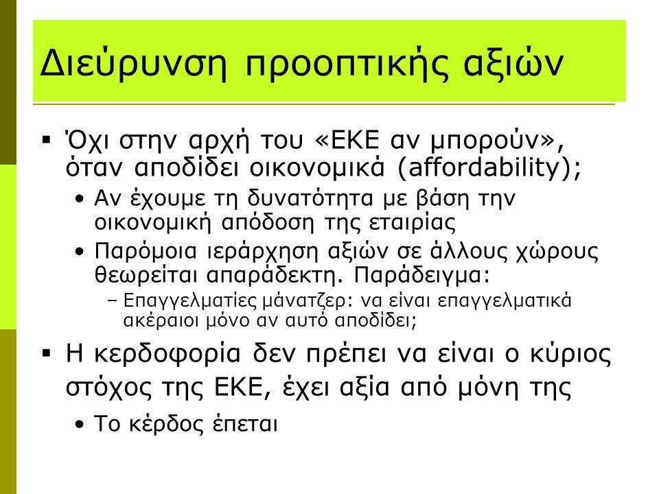 Διεύρυνση προοπτικής αξιών  Όχι στην αρχή του «ΕΚΕ αν μπορούν», όταν αποδίδει οικονομικά (affordability); Aν έχουμε τη δυνατότητα με βάση την οικονομ