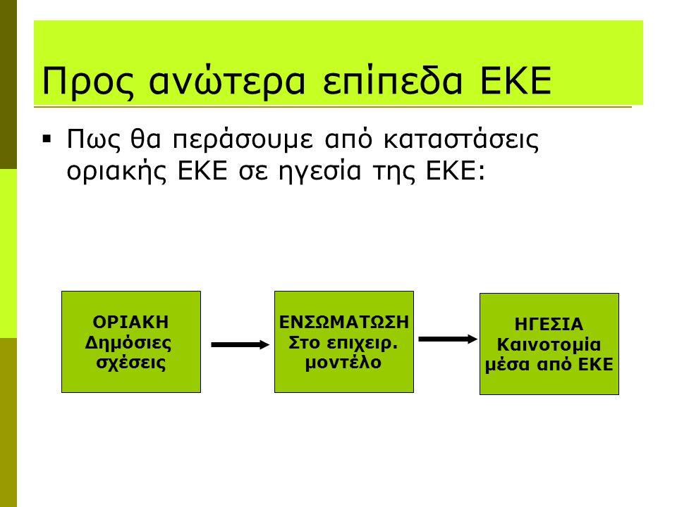 Προς ανώτερα επίπεδα ΕΚΕ  Πως θα περάσουμε από καταστάσεις οριακής ΕΚΕ σε ηγεσία της ΕΚΕ: ΟΡΙΑΚΗ Δημόσιες σχέσεις ΕΝΣΩΜΑΤΩΣΗ Στο επιχειρ. μοντέλο ΗΓΕ