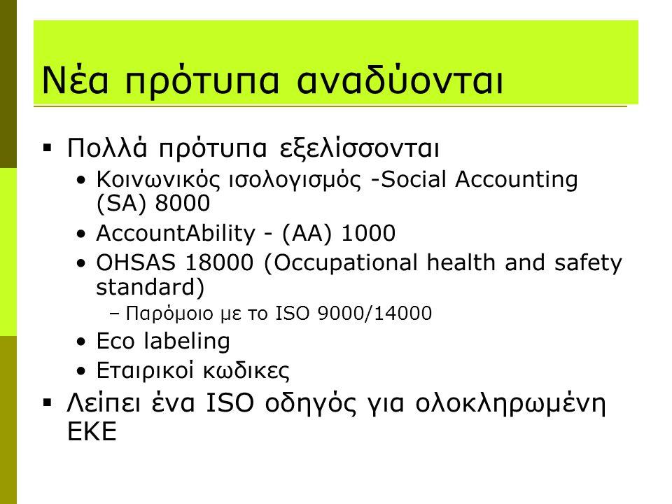 Νέα πρότυπα αναδύονται  Πολλά πρότυπα εξελίσσονται Κοινωνικός ισολογισμός -Social Accounting (SA) 8000 AccountAbility - (AA) 1000 OHSAS 18000 (Occupa