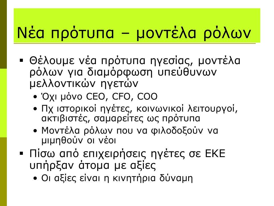 Νέα πρότυπα – μοντέλα ρόλων  Θέλουμε νέα πρότυπα ηγεσίας, μοντέλα ρόλων για διαμόρφωση υπεύθυνων μελλοντικών ηγετών Όχι μόνο CEO, CFO, COO Πχ ιστορικ