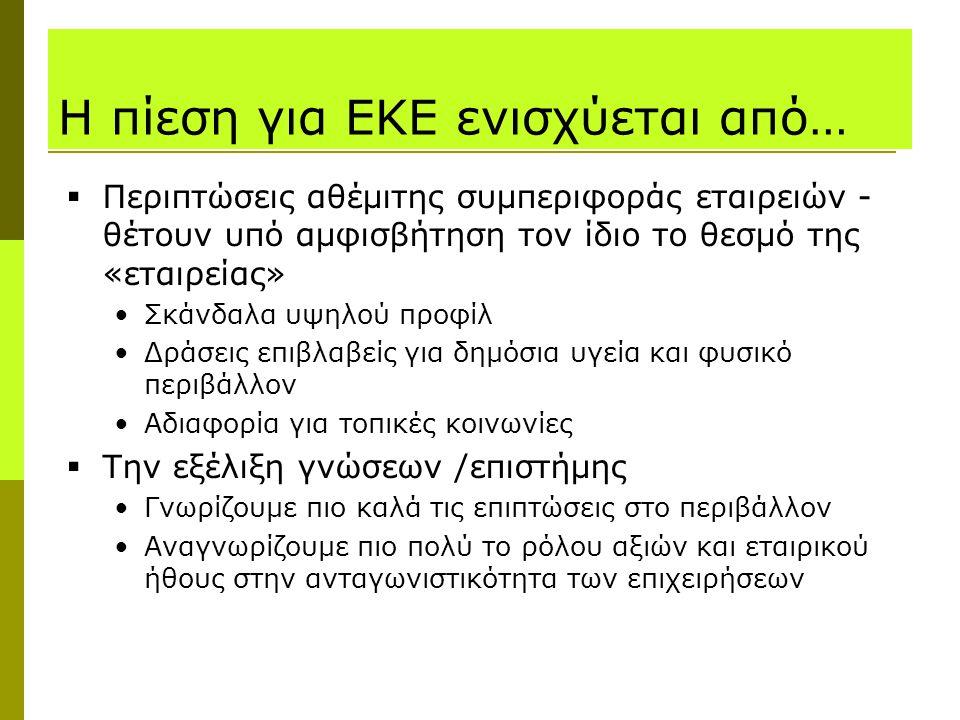 Η πίεση για ΕΚΕ ενισχύεται από…  Περιπτώσεις αθέμιτης συμπεριφοράς εταιρειών - θέτουν υπό αμφισβήτηση τον ίδιο το θεσμό της «εταιρείας» Σκάνδαλα υψηλ
