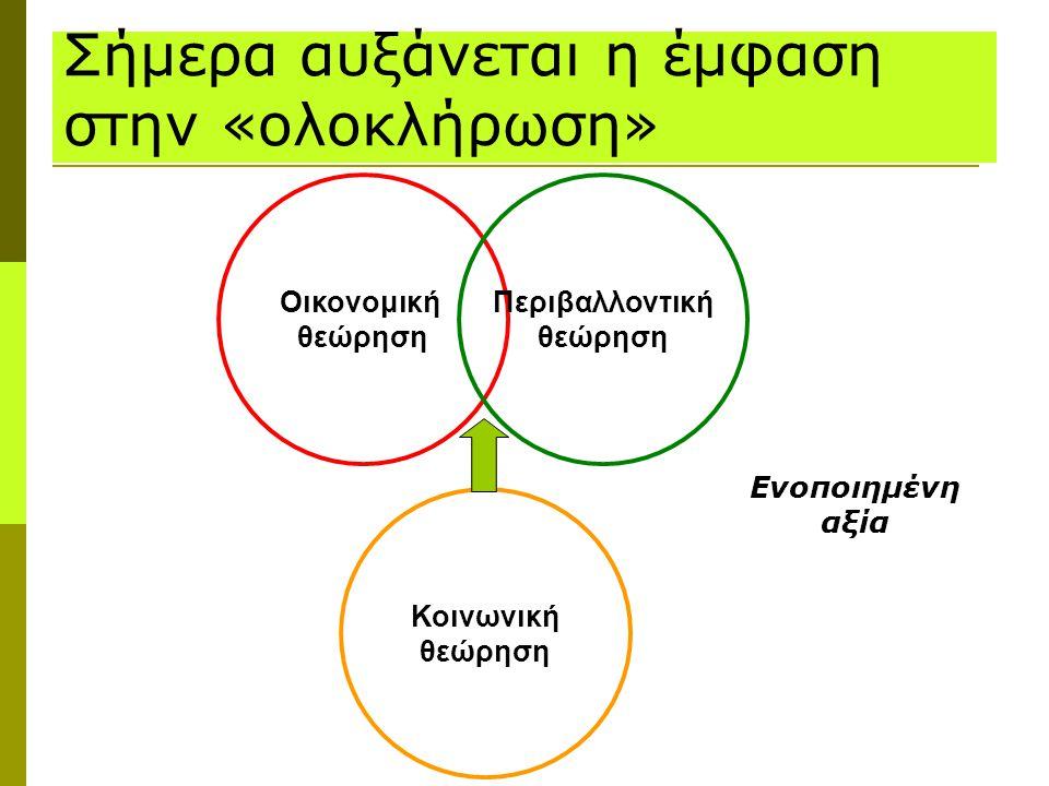 Οικονομική θεώρηση Περιβαλλοντική θεώρηση Κοινωνική θεώρηση Σήμερα αυξάνεται η έμφαση στην «ολοκλήρωση» Ενοποιημένη αξία