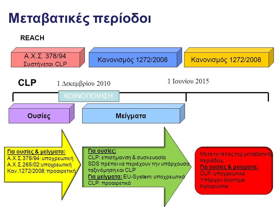 ΟυσίεςΜείγματα CLP Για ουσίες & μείγματα: Α.Χ.Σ.378/94: υποχρεωτική Α.Χ.Σ.265/02:υποχρεωτική Καν.1272/2008: προαιρετική Για ουσίες: CLP: επισήμανση & συσκευασία SDS πρέπει να περιέχουν την υπάρχουσα ταξινόμηση και CLP Για μείγματα: EU-System: υποχρεωτικό CLP: προαιρετικό Μετά το τέλος της μεταβατικής περιόδου: Για ουσίες & μείγματα: CLP: υποχρεωτικό Υπάρχον σύστημα: Καταργείται 1 Δεκεμβρίου 2010 1 Ιουνίου 2015 Μεταβατικές περίοδοι Α.Χ.Σ.