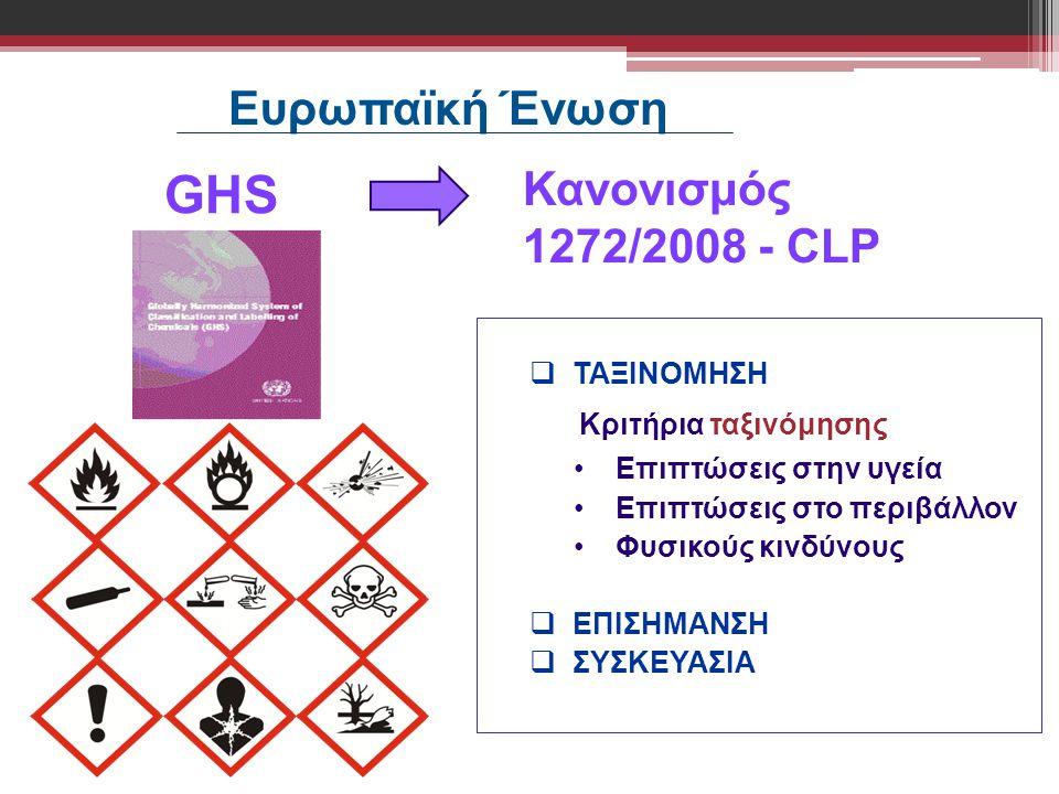 GHS Κανονισμός 1272/2008 - CLP Ευρωπαϊκή Ένωση  ΤΑΞΙΝΟΜΗΣΗ Κριτήρια ταξινόμησης Επιπτώσεις στην υγεία Επιπτώσεις στο περιβάλλον Φυσικούς κινδύνους 