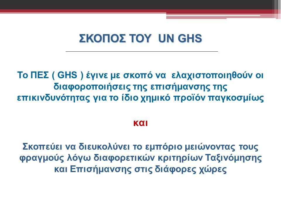 6 ΣΚΟΠΟΣ ΤΟΥ UN GHS ΣΚΟΠΟΣ ΤΟΥ UN GHS Το ΠΕΣ ( GHS ) έγινε με σκοπό να ελαχιστοποιηθούν οι διαφοροποιήσεις της επισήμανσης της επικινδυνότητας για το