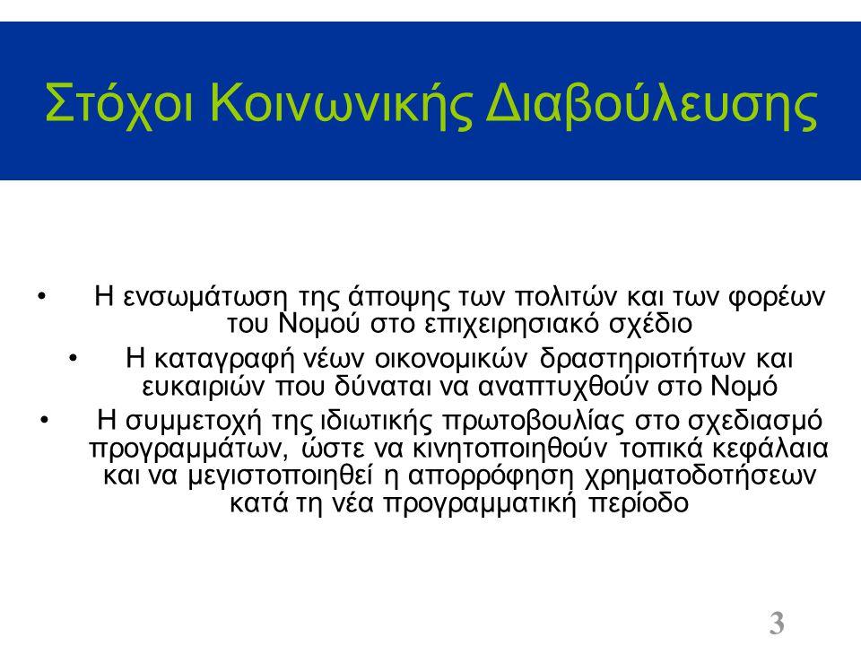 Στόχοι Κοινωνικής Διαβούλευσης 3 Η ενσωμάτωση της άποψης των πολιτών και των φορέων του Νομού στο επιχειρησιακό σχέδιο Η καταγραφή νέων οικονομικών δραστηριοτήτων και ευκαιριών που δύναται να αναπτυχθούν στο Νομό Η συμμετοχή της ιδιωτικής πρωτοβουλίας στο σχεδιασμό προγραμμάτων, ώστε να κινητοποιηθούν τοπικά κεφάλαια και να μεγιστοποιηθεί η απορρόφηση χρηματοδοτήσεων κατά τη νέα προγραμματική περίοδο