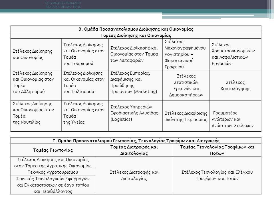 Β. Ομάδα Προσανατολισμού Διοίκησης και Οικονομίας Τομέας Διοίκησης και Οικονομίας Στέλεχος Διοίκησης και Οικονομίας Στέλεχος Διοίκησης και Οικονομίας
