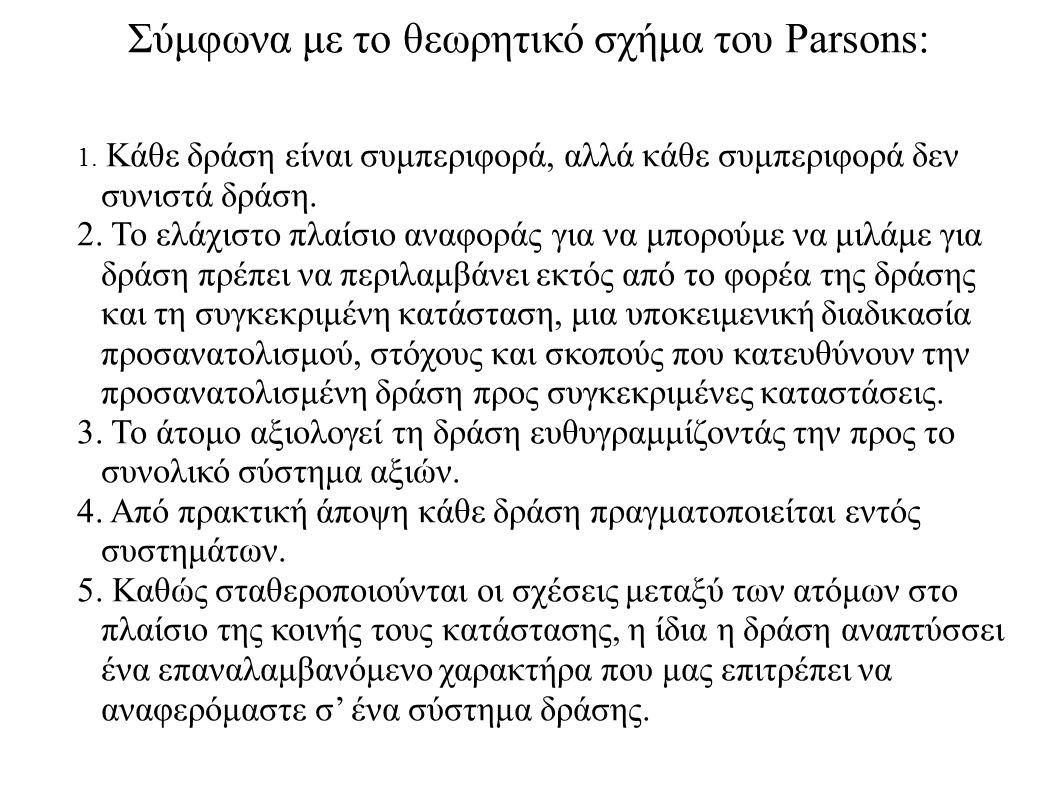 Σύμφωνα με το θεωρητικό σχήμα του Parsons: 1.