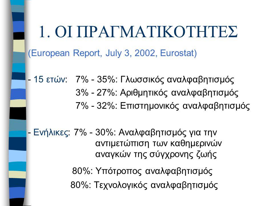 1. ΟΙ ΠΡAΓΜΑΤΙΚΟΤΗΤΕΣ (European Report, July 3, 2002, Eurostat) - 15 ετών: 7% - 35%: Γλωσσικός αναλφαβητισμός 3% - 27%: Αριθμητικός αναλφαβητισμός 7%