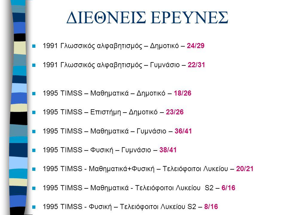 1999 – TIMSS-R- Μαθηματικά – Γυμνάσιο – 24/38 1999 - TIMSS-R- Επιστήμη – Γυμνάσιο – 27/38 2001- Γλωσσικός Αλφαβητισμός - Δημοτικό – 26/35 1999 – Αγωγή του Πολίτη – Γυμνάσιο – 3/28 2000 - Αγωγή του Πολίτη – Τελειόφοιτοι Λυκείου – 6/14