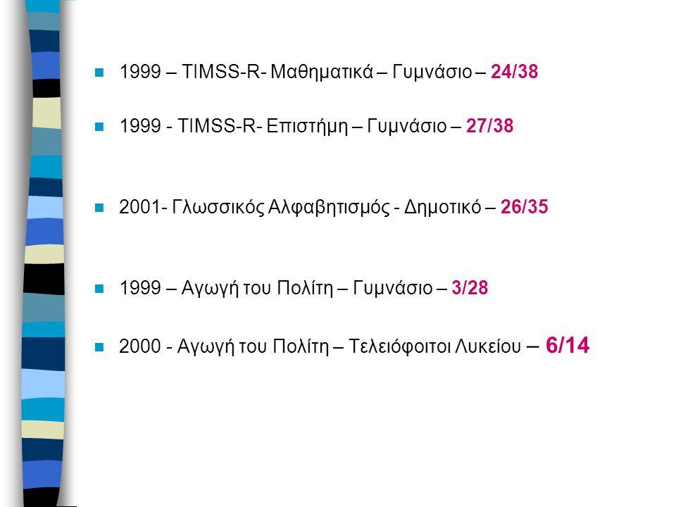 1999 – TIMSS-R- Μαθηματικά – Γυμνάσιο – 24/38 1999 - TIMSS-R- Επιστήμη – Γυμνάσιο – 27/38 2001- Γλωσσικός Αλφαβητισμός - Δημοτικό – 26/35 1999 – Αγωγή