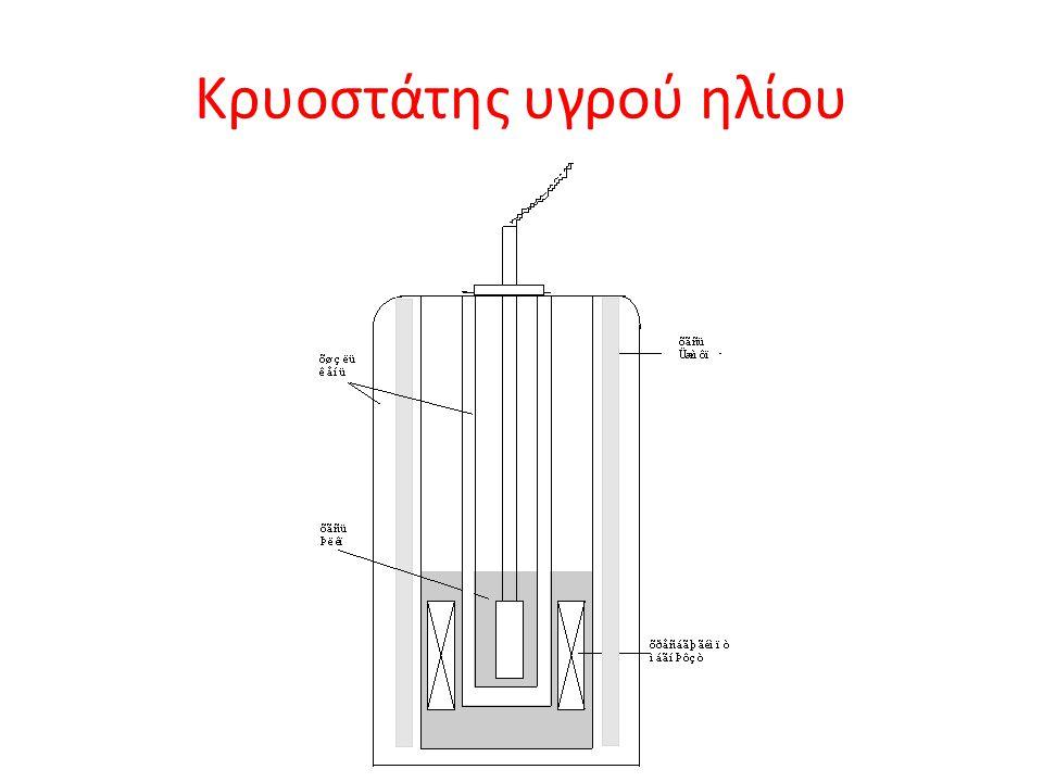 Αντίσταση κοντά στο Tc 1234 100 105 110 115 120 125 130 T c =1.4K Nb 80 Ta 20 d=150 Å R  (Ω) T(K)