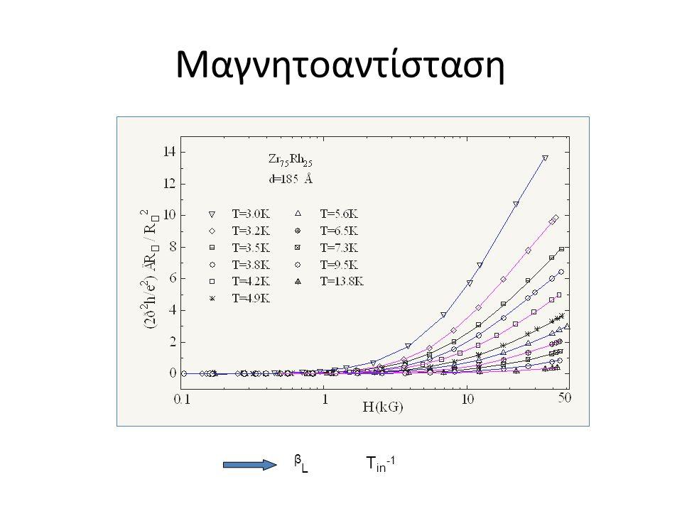 Μαγνητοαντίσταση β L Τ in -1