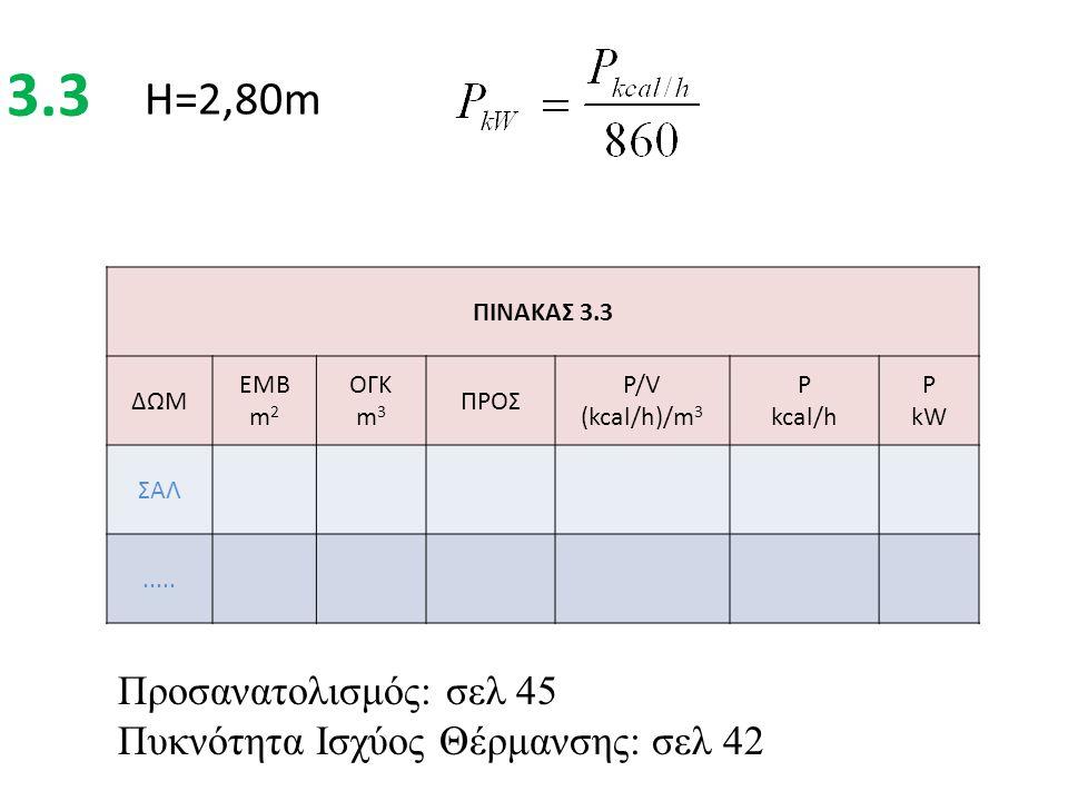 Η=2,80m ΠΙΝΑΚΑΣ 3.3 ΔΩΜ ΕΜΒ m 2 ΟΓΚ m 3 ΠΡΟΣ P/V (kcal/h)/m 3 P kcal/h P kW ΣΑΛ.....