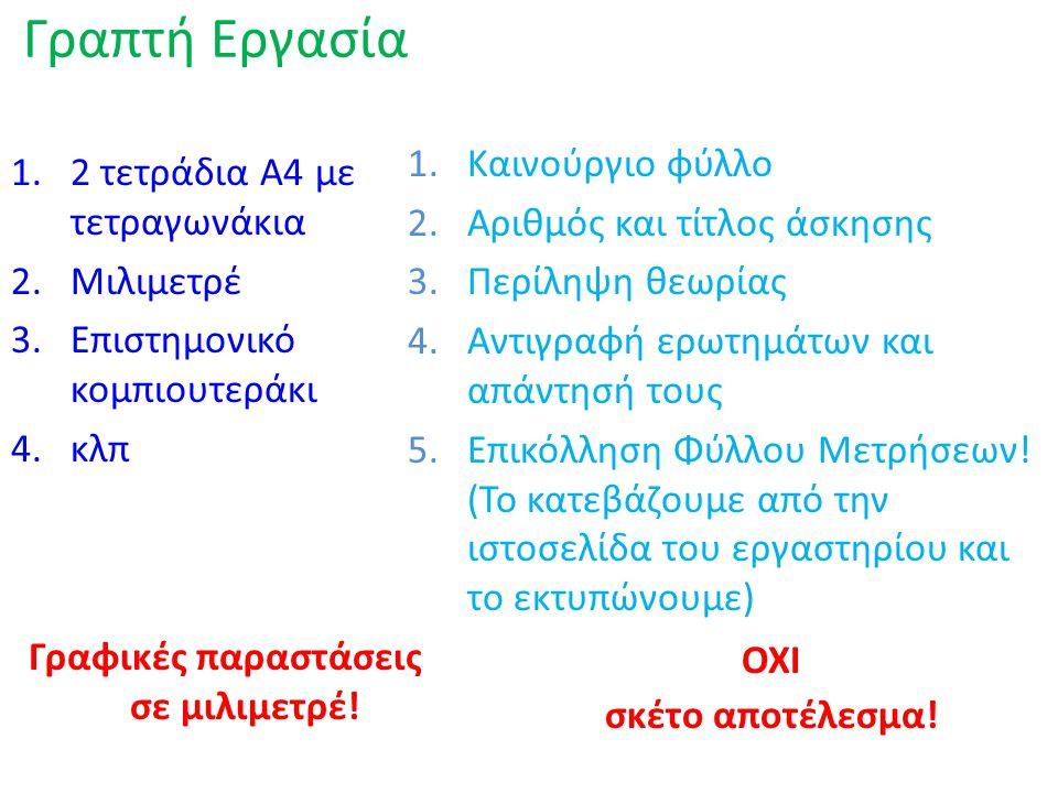 Γραπτή Εργασία 1.2 τετράδια Α4 με τετραγωνάκια 2.Μιλιμετρέ 3.Επιστημονικό κομπιουτεράκι 4.κλπ 1.Καινούργιο φύλλο 2.Αριθμός και τίτλος άσκησης 3.Περίληψη θεωρίας 4.Αντιγραφή ερωτημάτων και απάντησή τους 5.Επικόλληση Φύλλου Μετρήσεων.
