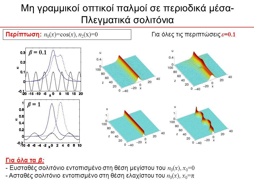 Μη γραμμικοί οπτικοί παλμοί σε περιοδικά μέσα- Πλεγματικά σολιτόνια Περίπτωση: n 0 (x)=cos(x), n 2 (x)=0 Για όλες τις περιπτώσεις ε=0.1 β = 0.1 β = 1 Για όλα τα β: - Ευσταθές σολιτόνιο εντοπισμένο στη θέση μεγίστου του n 0 (x), x 0 =0 - Ασταθές σολιτόνιο εντοπισμένο στη θέση ελαχίστου του n 0 (x), x 0 =π