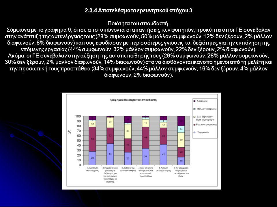 2.3.4 Αποτελέσματα ερευνητικού στόχου 3 Ποιότητα του σπουδαστή.