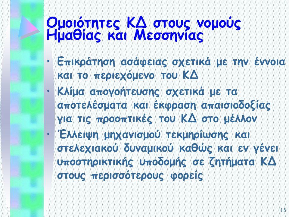 19 Ομοιότητες ΚΔ στους νομούς Ημαθίας και Μεσσηνίας Κυριαρχία του Νομαρχιακού Συμβουλίου ως οργάνου διεξαγωγής του ΚΔ, ενώ σε αδράνεια έχουν περιπέσει οι άλλοι θεσμοθετημένοι μηχανισμοί ΚΔ Σύγχυση ρόλων και ιδιοτήτων στο «τραπέζι του ΚΔ» εξαιτίας τη πολυθεσίας και της πολυπραγμοσύνης των στελεχών διαφόρων φορέων Συγκρότηση σχέσεων «οιονεί κοινωνικής εταιρικότητας» ή «προϊόντων ΚΔ» με βασικό κίνητρο τη διασφάλιση κοινοτικών και εθνικών κονδυλίων