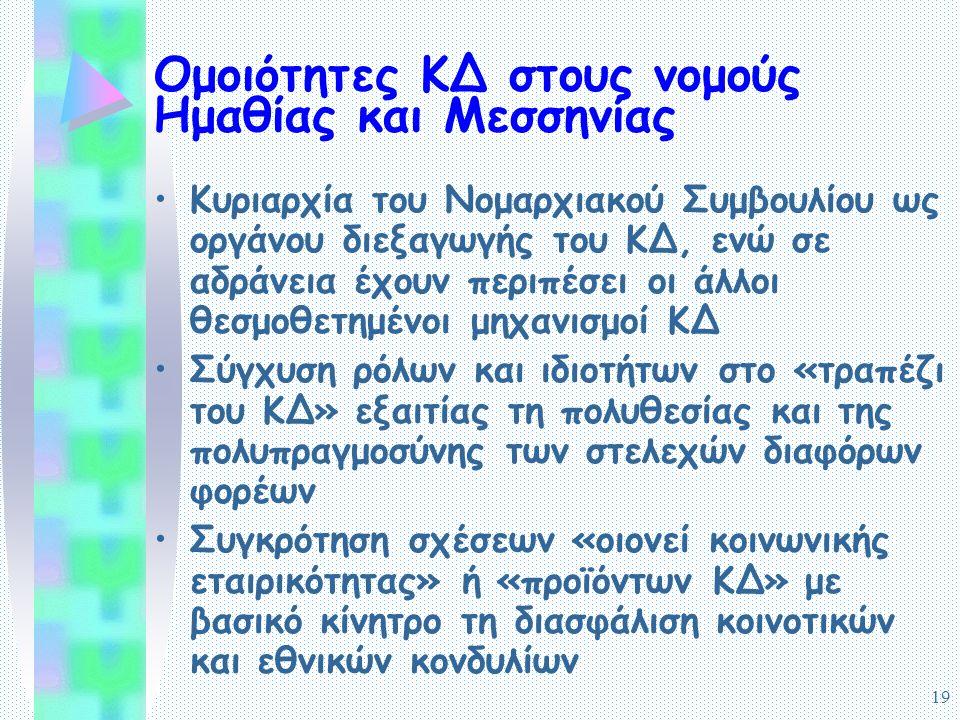 20 Ομοιότητες ΚΔ στους νομούς Ημαθίας και Μεσσηνίας «Ανάθεση» του επιτελικού ρόλου της τοπικής αναπτυξιακής διαδικασίας στο κράτος, με συνέπεια τον περιορισμό της πρωτοβουλίας των φορέων του νομού Σχετική έλλειψη αποφάσεων δεσμευτικού χαρακτήρα από τους τοπικούς φορείς και διενέργεια του ΚΔ σε περιστασιακή και ευκαιριακή βάση