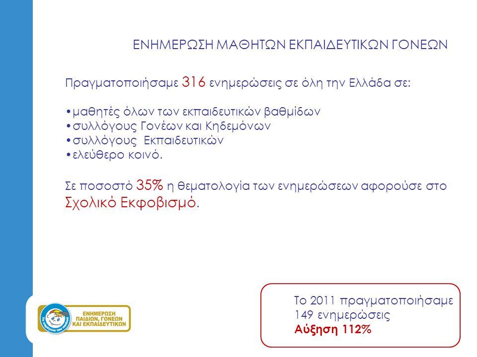 ΕΝΗΜΕΡΩΣΗ ΜΑΘΗΤΩΝ ΕΚΠΑΙΔΕΥΤΙΚΩΝ ΓΟΝΕΩΝ Πραγματοποιήσαμε 316 ενημερώσεις σε όλη την Ελλάδα σε: μαθητές όλων των εκπαιδευτικών βαθμίδων συλλόγους Γονέων