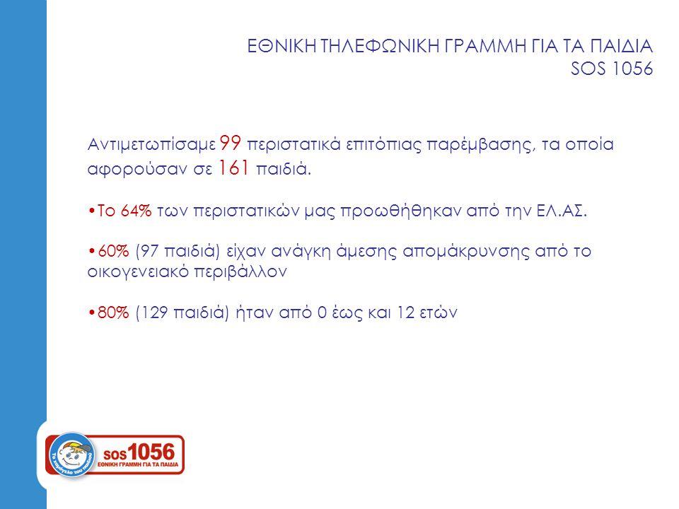 ΠΡΟΛΗΠΤΙΚΗ ΙΑΤΡΙΚΗ Πραγματοποιήσαμε δράσεις προληπτικής ιατρικής σε συνολικά 109 σημεία σε όλη την Ελλάδα.
