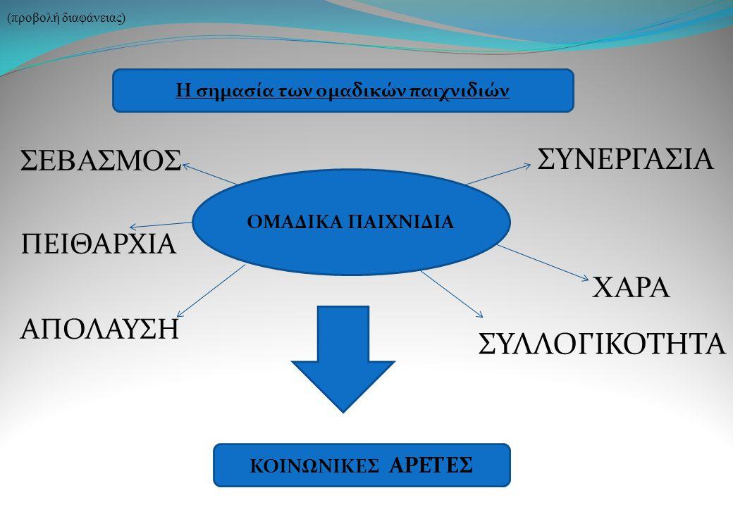 ΜΑΘΗΜΑ: ΕΙΚΑΣΤΙΚΑ Σκοπός: η γνωριμία των παιδιών με κυπριακά παραδοσιακά παιχνίδια.