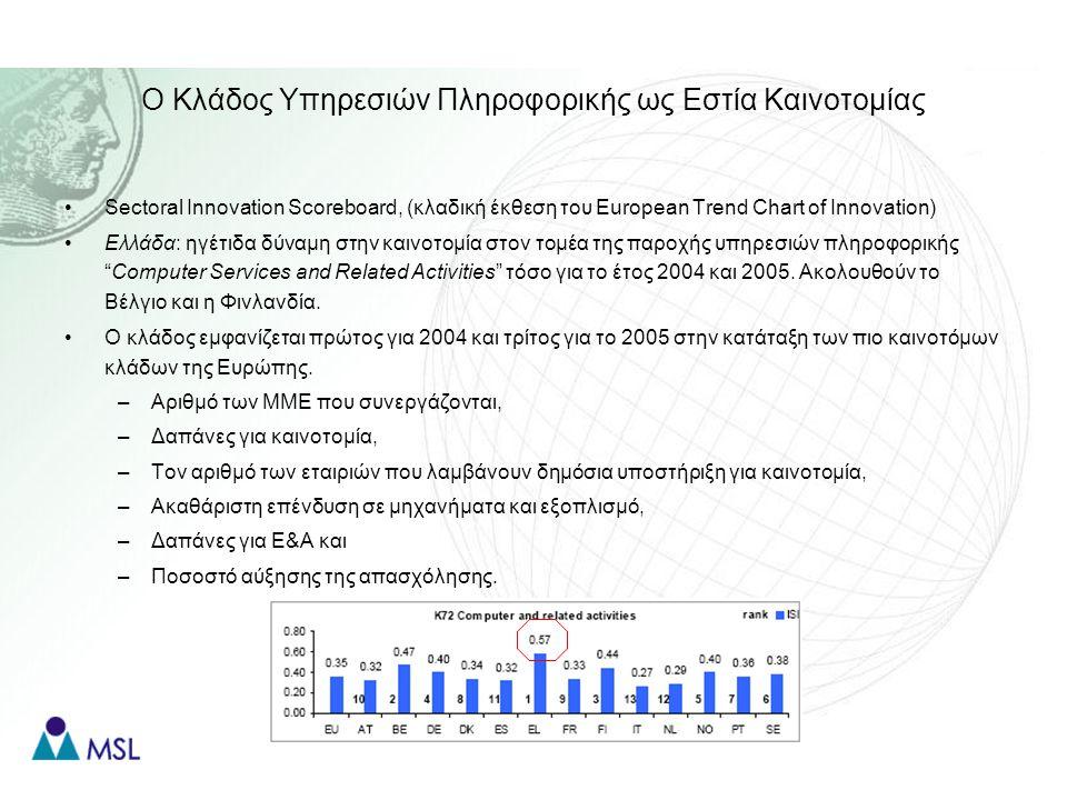Ο Κλάδος Υπηρεσιών Πληροφορικής ως Εστία Καινοτομίας Sectoral Innovation Scoreboard, (κλαδική έκθεση του European Trend Chart of Innovation) Ελλάδα: ηγέτιδα δύναμη στην καινοτομία στον τομέα της παροχής υπηρεσιών πληροφορικής Computer Services and Related Activities τόσο για το έτος 2004 και 2005.