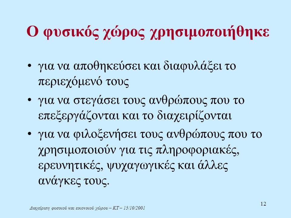 Διαχείριση φυσικού και εικονικού χώρου – ΚΤ – 15/10/2001 12 Ο φυσικός χώρος χρησιμοποιήθηκε για να αποθηκεύσει και διαφυλάξει το περιεχόμενό τους για να στεγάσει τους ανθρώπους που το επεξεργάζονται και το διαχειρίζονται για να φιλοξενήσει τους ανθρώπους που το χρησιμοποιούν για τις πληροφοριακές, ερευνητικές, ψυχαγωγικές και άλλες ανάγκες τους.