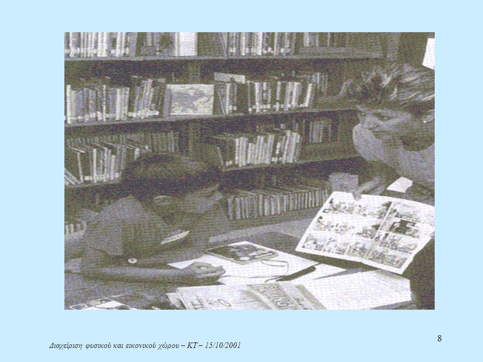 Διαχείριση φυσικού και εικονικού χώρου – ΚΤ – 15/10/2001 19