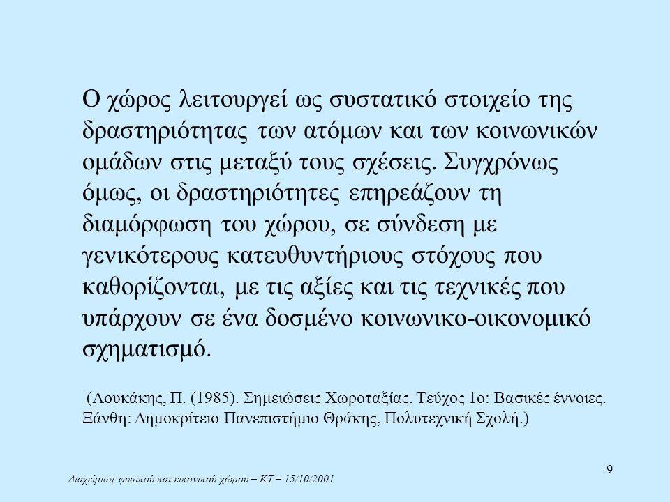 Διαχείριση φυσικού και εικονικού χώρου – ΚΤ – 15/10/2001 20